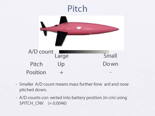A_seaglider_pitch_p86.jpg
